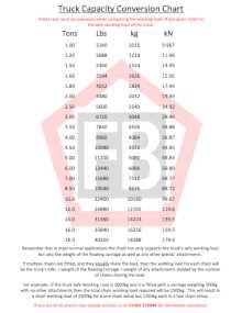Truck capacity conversion chart